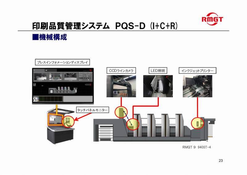 印刷品質管理システムPQS-D(I+C+R)について②