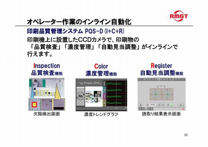 印刷品質管理システムPQS-D(I+C+R)について①