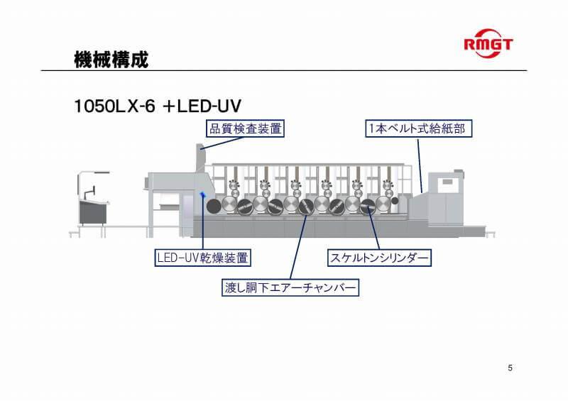 機械構成 RMGT1050LX-6