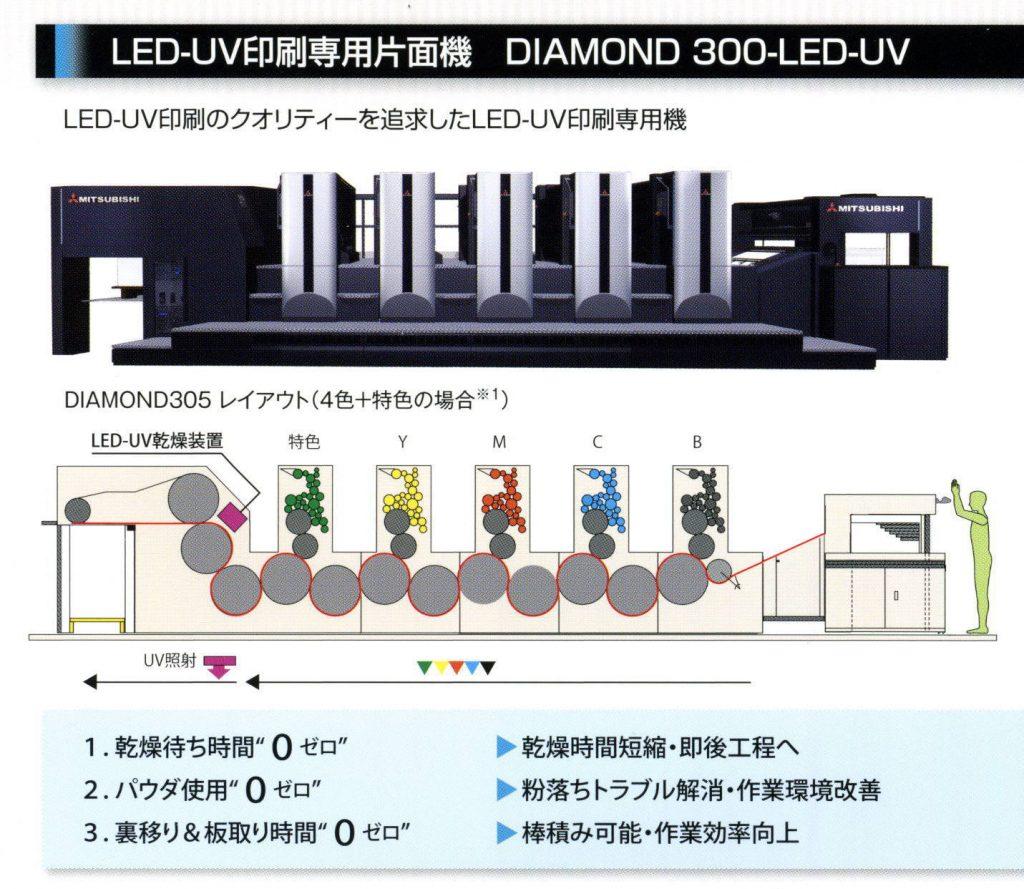 DIAMOND300-LED-UV