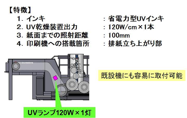 ecoUVシステム