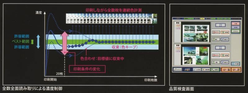 インライン品質制御装置DIAMOND EYE-S